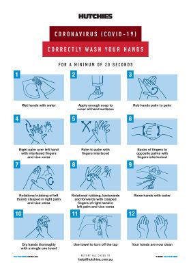 COVID-19 / Wash your hands correctly